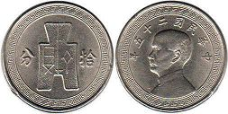 coin China 10 fen 1936