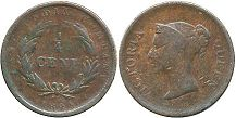 coin Straits Settlements 1/4 cent 1845