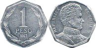moneda Chilli 1 peso 1997