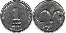 coin Israel 1 new sheqel 2001