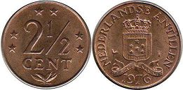 coin Netherlands Antilles 2.5 cents 1976