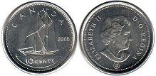 canadian coin 10 cents 2006