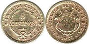coin Costa Rica 5 centimos 1936